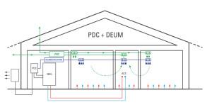 Pompa-di-calore-elettrica-con-batteria-deumidificazione_3