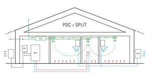 Pompa-di-calore-elettrica-con-impianto-a-pavimento_2